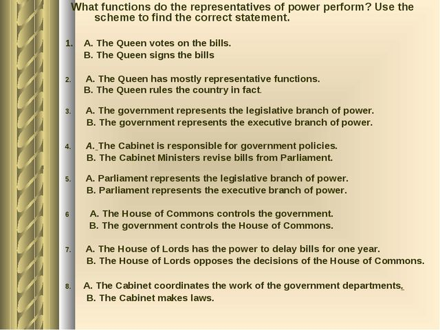 What functions do the representatives of power perform? Use the scheme to fi...