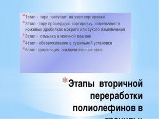 Этапы вторичной переработки полиолефинов в гранулы: 1этап - тара поступает на
