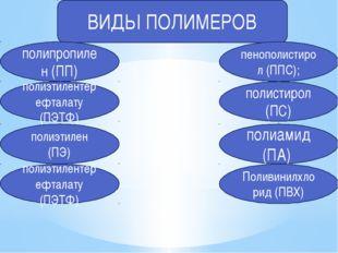 ВИДЫ ПОЛИМЕРОВ полипропилен (ПП) полиамид (ПА) полиэтилентерефталату (ПЭТФ) П