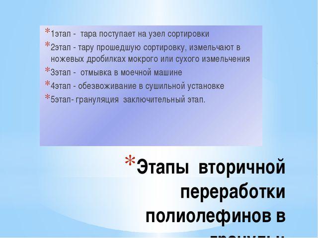 Этапы вторичной переработки полиолефинов в гранулы: 1этап - тара поступает на...