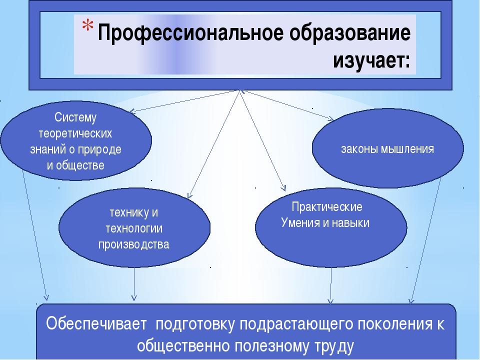 Профессиональное образование изучает: технику и технологии производства закон...