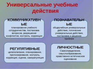 Универсальные учебные действия ПОЗНАВАТЕЛЬНЫЕ общеучебные универсальные дейст