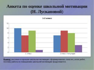 Анкета по оценке школьной мотивации (Н. Лускановой)   Вывод: высокая и хоро