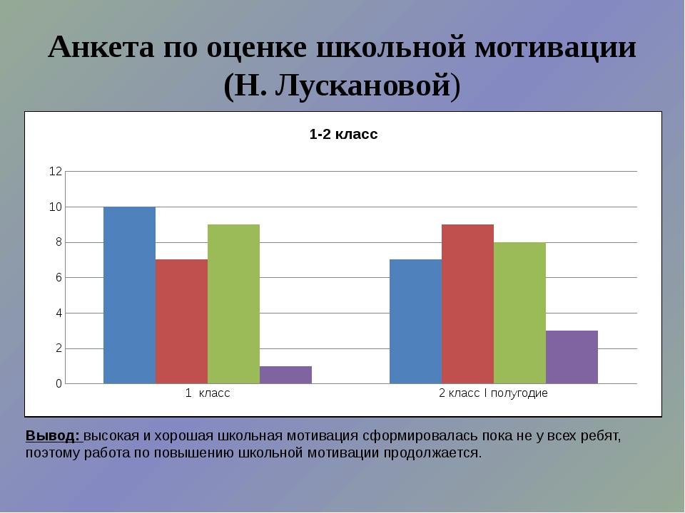 Анкета по оценке школьной мотивации (Н. Лускановой)   Вывод: высокая и хоро...