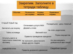 Закрепим. Заполните в тетради таблицу. Старый Новый год Свадебная одежда Укра