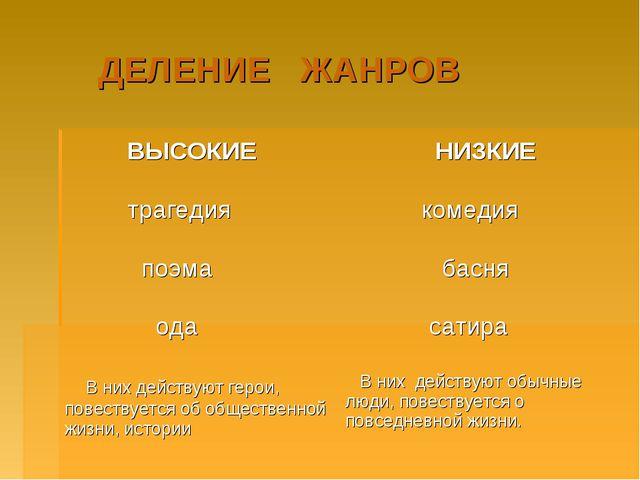 ДЕЛЕНИЕ ЖАНРОВ
