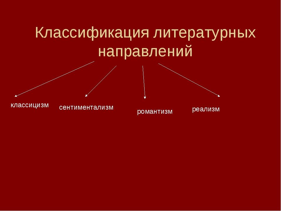 Классификация литературных направлений классицизм сентиментализм романтизм р...