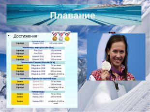 Биатлон Анто́н Влади́мирович Шипу́лин Российскийбиатлонист.Заслуженный маст