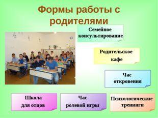 Формы работы с родителями Родительское кафе Час откровения Школа для отцов Ча