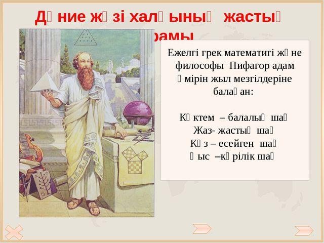 Топтық жұмыс III – топ: «ПОПС» әдісі – Өз позицияңды ұстау : «Адамзат осы қар...
