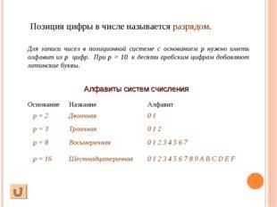 Алфавиты систем счисления Для записи чисел в позиционной системе с основанием