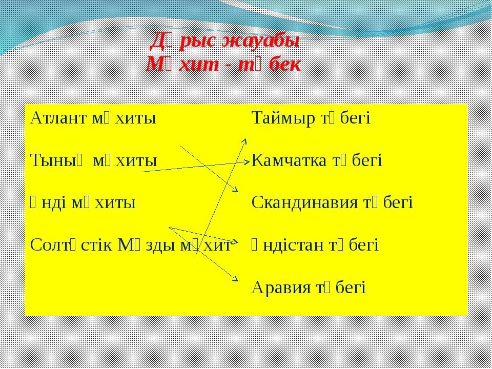 """Аялдама – Тынық мұхиты """"Пошта ойыны"""""""