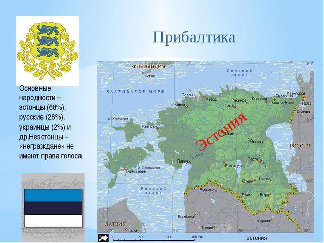 Эстония Основные народности – эстонцы (68%), русские (26%), украинцы (2%) и д...