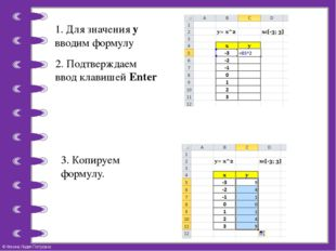 1. Для значения у вводим формулу 2. Подтверждаем ввод клавишей Enter 3. Копир