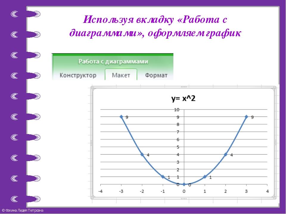 Используя вкладку «Работа с диаграммами», оформляем график © Фокина Лидия Пет...