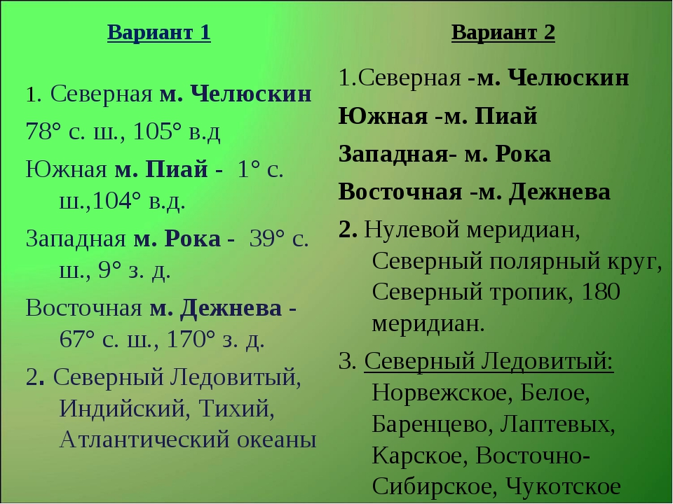 Вариант 1 1. Северная м. Челюскин 78° с. ш., 105° в.д Южная м. Пиай - 1° с....