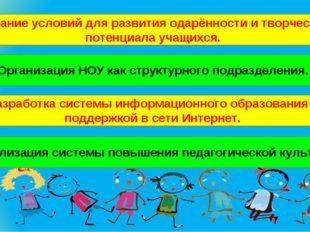 Создание условий для развития одарённости и творческого потенциала учащихся.