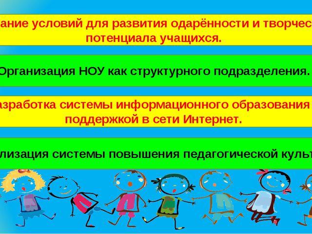 Создание условий для развития одарённости и творческого потенциала учащихся....