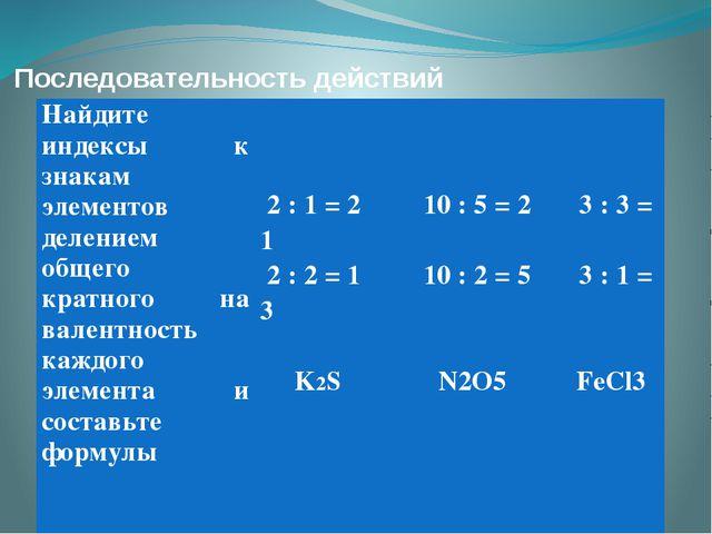 Последовательность действий Найдитеиндексык знакам элементов делением общего...