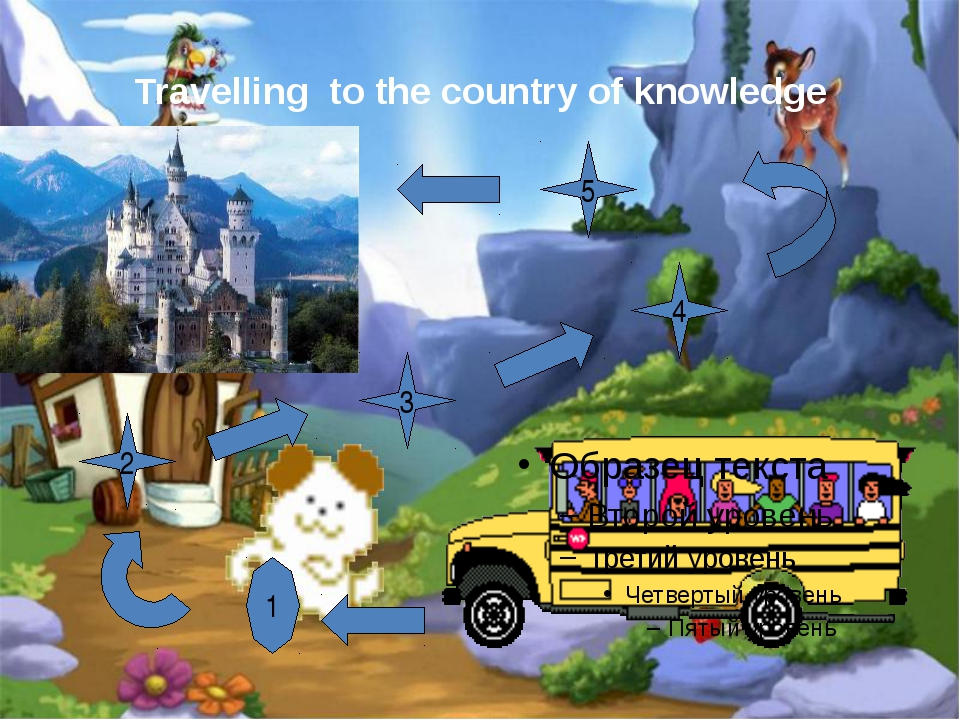 Travelling to the country of knowledge 1 2 3 4 5