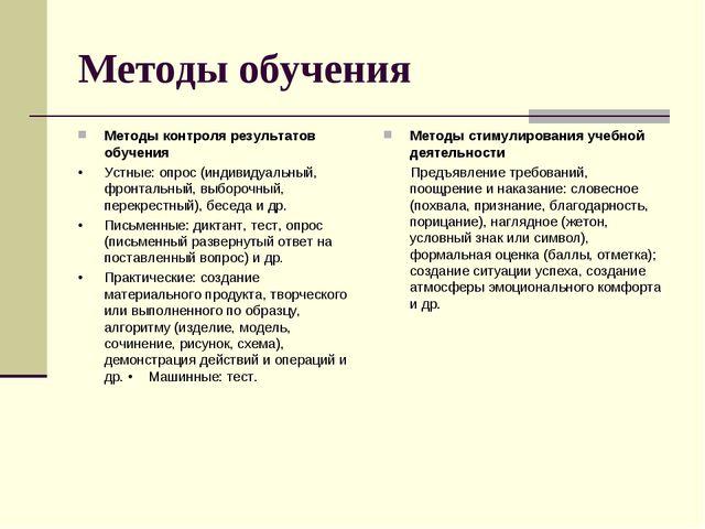Методы обучения Методы контроля результатов обучения •Устные: опрос (индивид...
