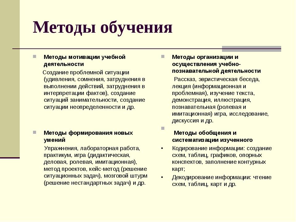 Методы обучения Методы мотивации учебной деятельности Создание проблемной сит...