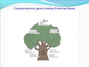 Генеалогическое древо ученика Кочетова Ивана