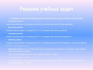 Решение учебных задач Составление таблиц умножения семи и на 7 и рассмотрение