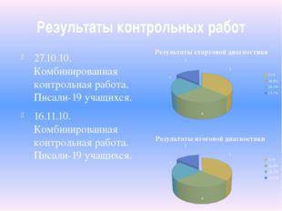 Результаты контрольных работ 27.10.10. Комбинированная контрольная работа. Пи