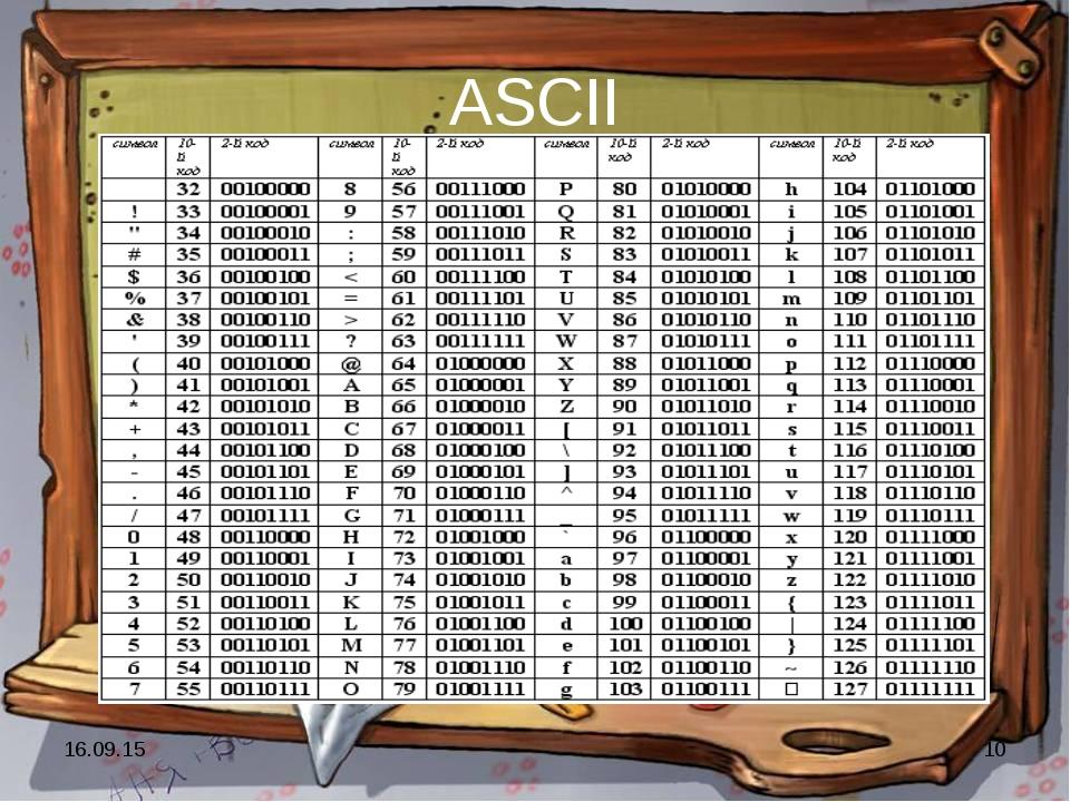 * * ASCII