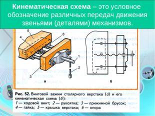 Механизм – это устройство для передачи или преобразования движения. Кинематич