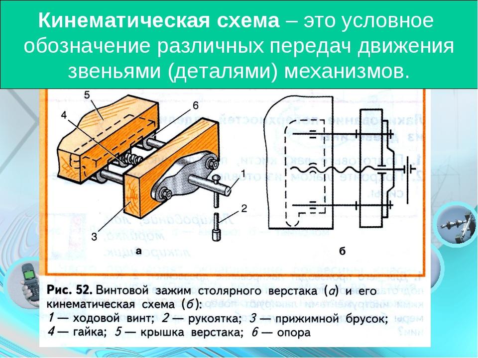 Механизм – это устройство для передачи или преобразования движения. Кинематич...