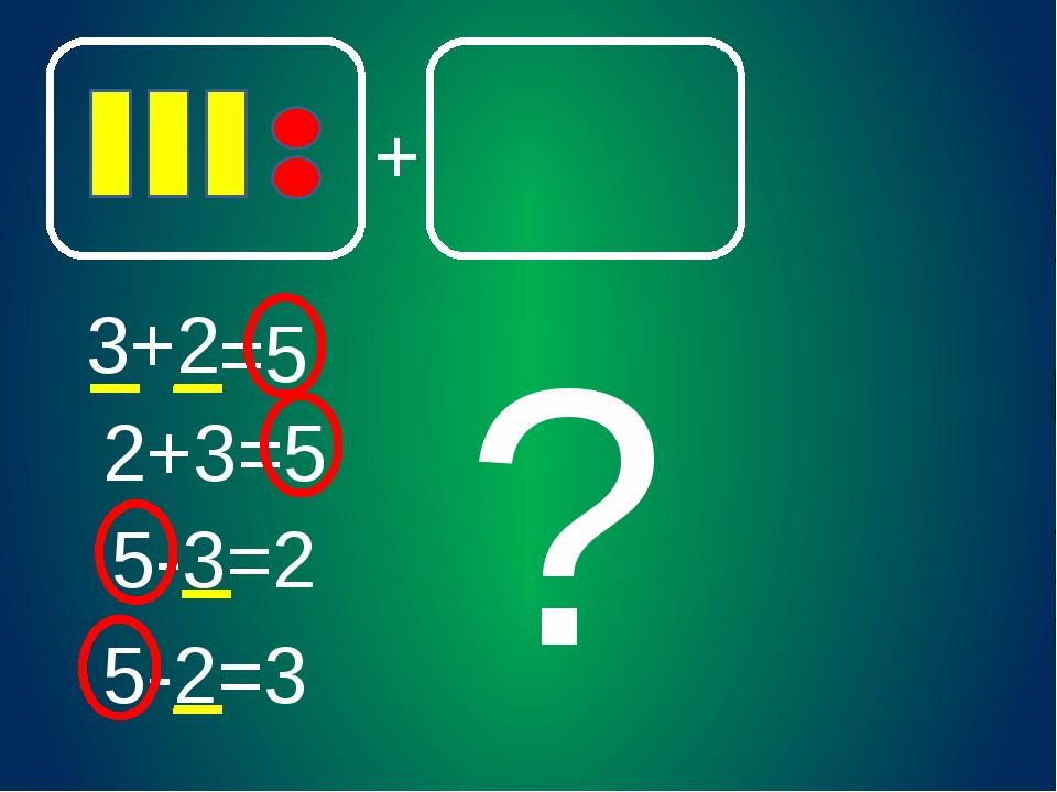 + 3+2 =5 2+3=5 ? 5-3=2 5-2=3