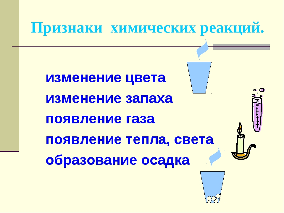 Признаки химических реакций. изменение цвета изменение запаха появление газа...