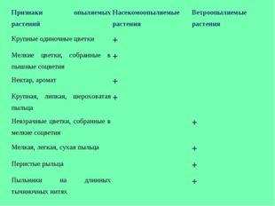 Признаки опыляемых растенийНасекомоопыляемые растенияВетроопыляемые растени