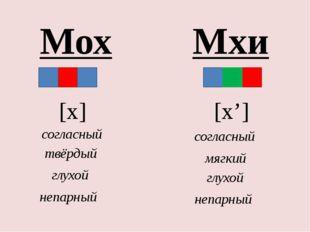 Мох Мхи [х] [х'] согласный твёрдый глухой согласный глухой мягкий непарный не