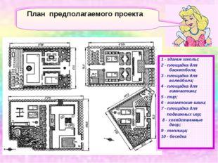 План предполагаемого проекта 1 - здание школы; 2 - площадка для баскетбола;