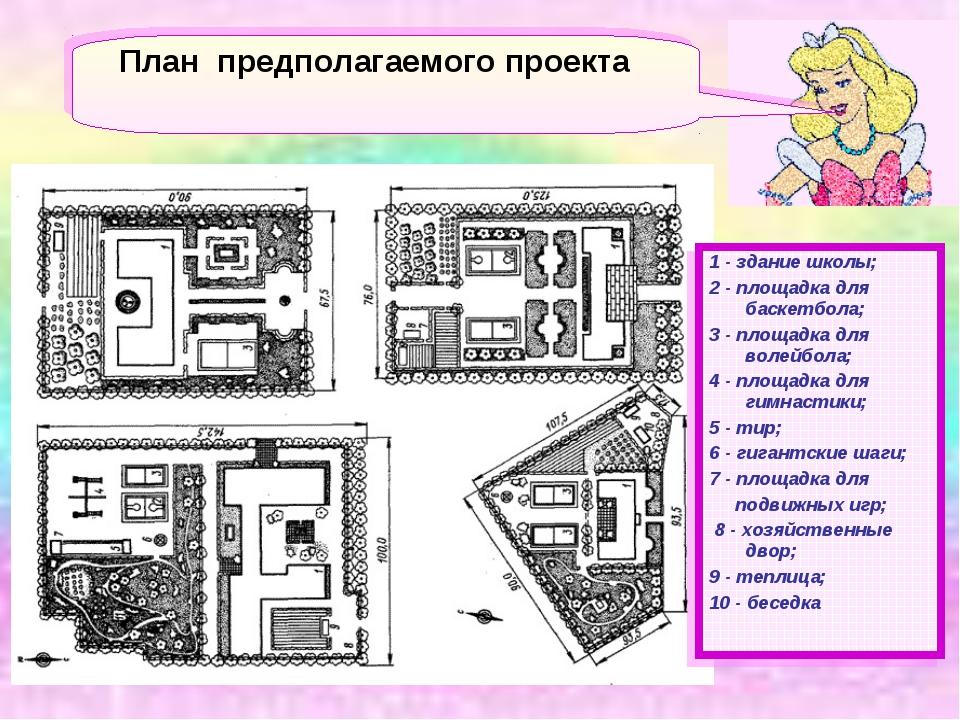 План предполагаемого проекта 1 - здание школы; 2 - площадка для баскетбола;...