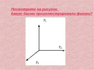 Посмотрите на рисунок. Какую басню проиллюстрировали физики?