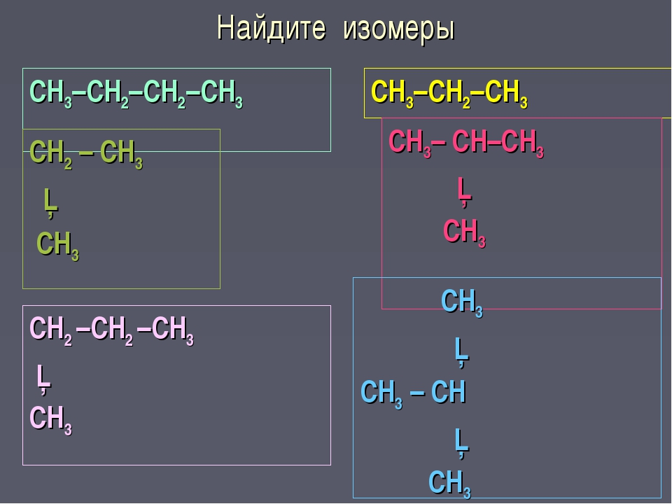 Найдите изомеры СН3–СН2–СН2–СН3 СН3–СН2–СН3 СН2 – СН3 │ СН3 СН3– СН–СН3 │...