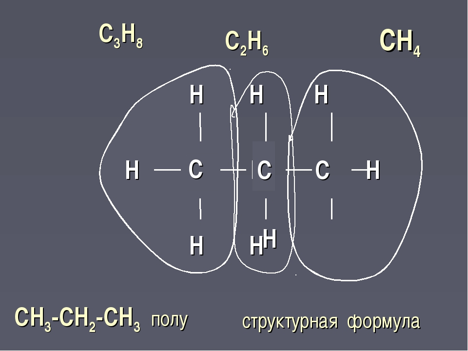 Н  Н  С Н Н  СН4  С С2Н6 структурная формула  Н  Н  Н  Н...