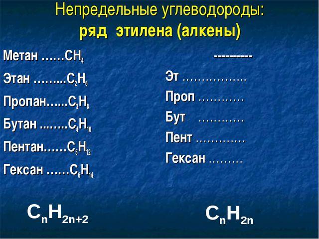 Непредельные углеводороды: ряд этилена (алкены) Метан ……СН4 Этан ……...С2Н6 Пр...