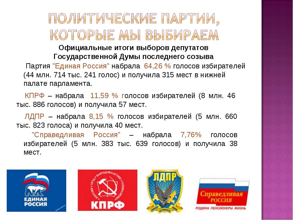 Официальные итоги выборов депутатов Государственной Думы последнего созыва Па...