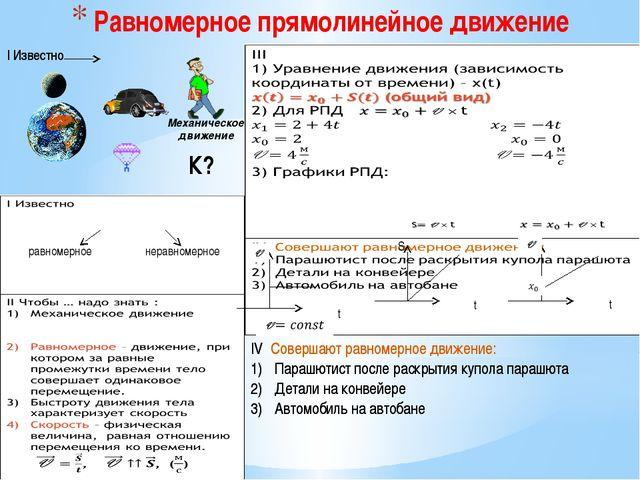 Равномерное прямолинейное движение К? Механическое движение равномерное нера...