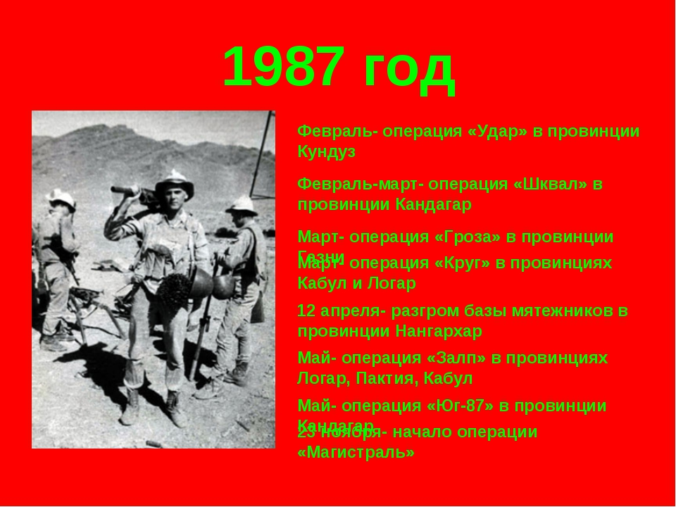 1987 год Февраль- операция «Удар» в провинции Кундуз Февраль-март- операция «...