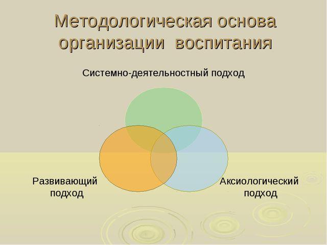 Методологическая основа организации воспитания