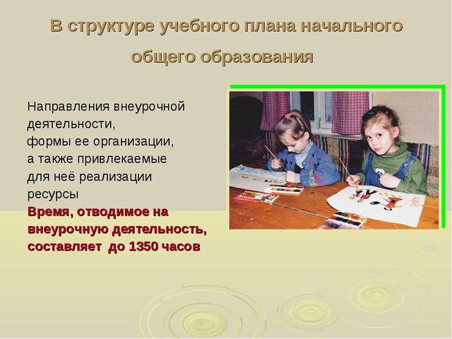 В структуре учебного плана начального общего образования Направления внеурочн...