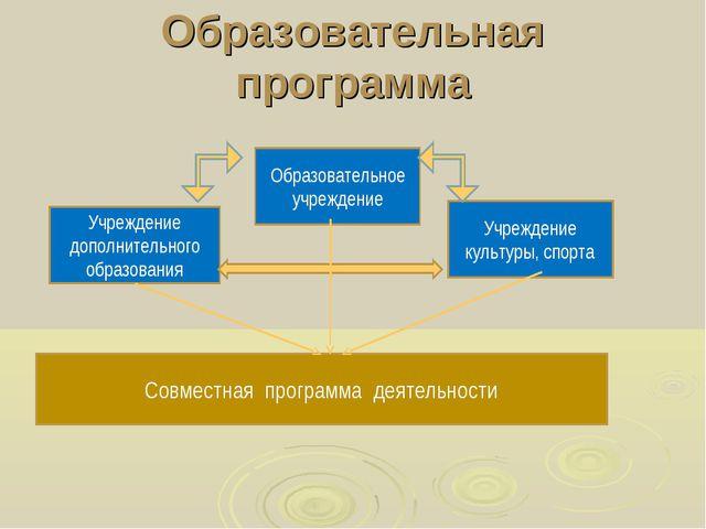 Образовательная программа