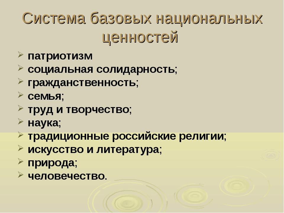 Система базовых национальных ценностей патриотизм социальная солидарность; гр...