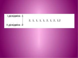 І дієвідміна -1 2, 1, 1, 1, 1, 2, 1, 2, 1,2 ІІ дієвідміна -2